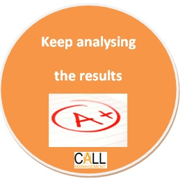 Analysis Result and your contact centre performance