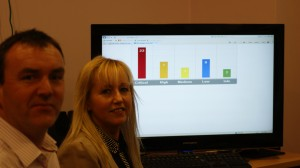 Market Research Researcher showing feasibility results