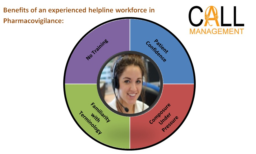 benefits of an experienced helpline workforce in Pharmacovigilance